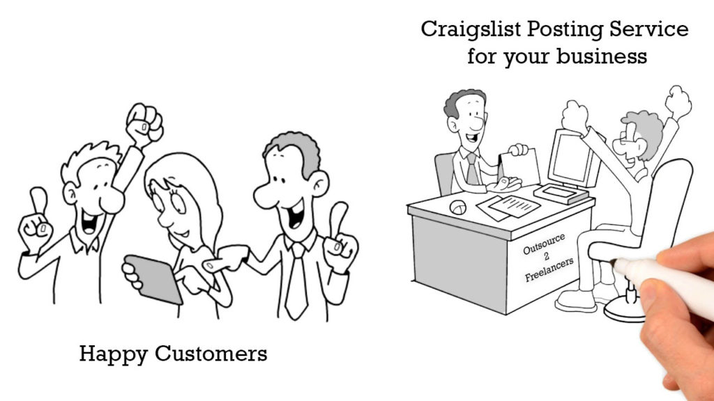 Best craigslist posting service for your business
